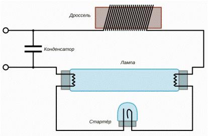 Как устроены и работают ЭПРА для люминесцентных ламп