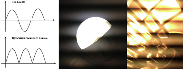 Что такое яркость источника света и яркость отражающей поверхности