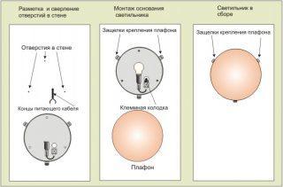 Как установить и подключить настенный светильник