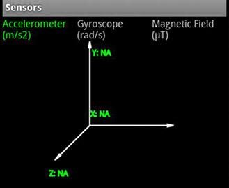 Что такое гироскоп и акселерометр