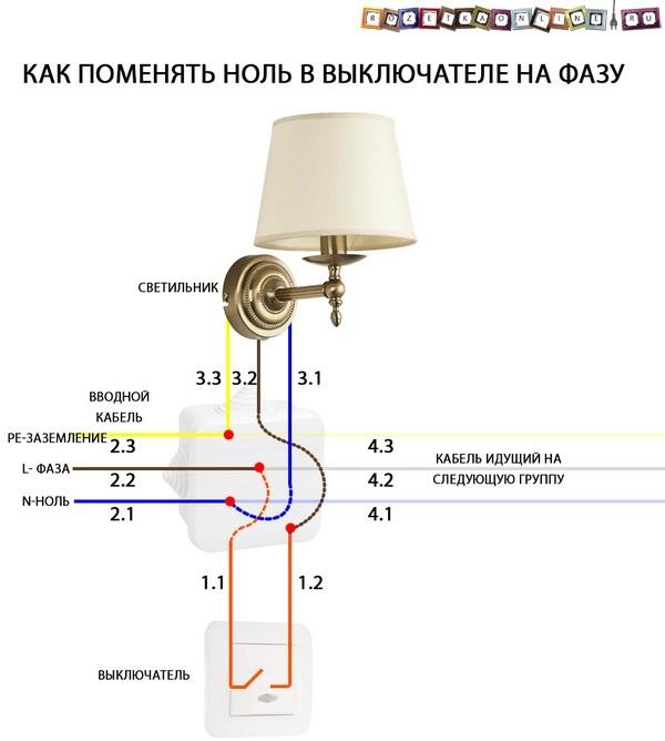 Почему выключатель размыкает фазу, а не ноль?
