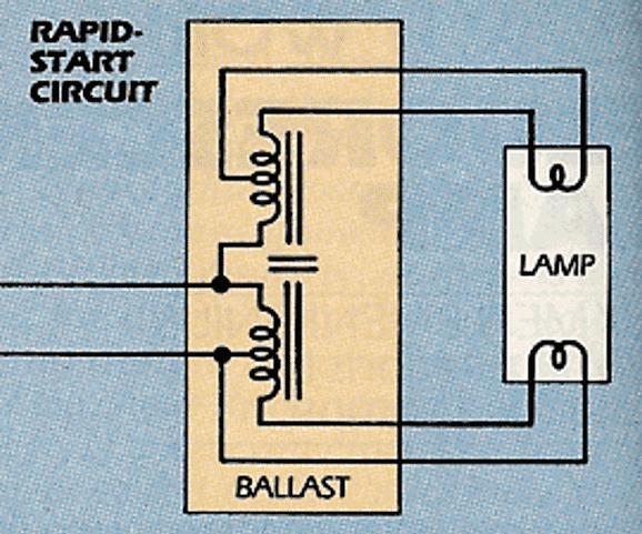 Неисправности светильников с люминесцентными лампами и их ремонт
