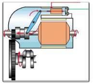 Электрооборудование автомобиля - состав, устройство и принцип действия