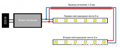 Расчет блока питания для светодиодной ленты: какой выбрать