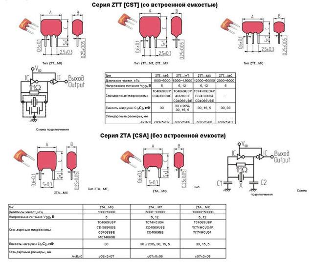 Кварцевый резонатор - структура, принцип работы, как проверить