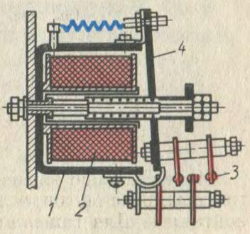 Устройство и принципы работы магнитного пускателя