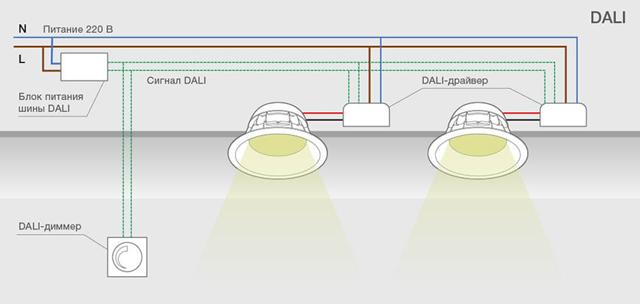 Регулировка яркости светодиодных ламп: диммеры, драйверы и теория