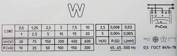 Ваттметры - виды и применение, схема подключения, особенности использования