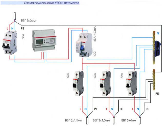 Как отличить электронное УЗО и электромеханические: особенности устройства и применения