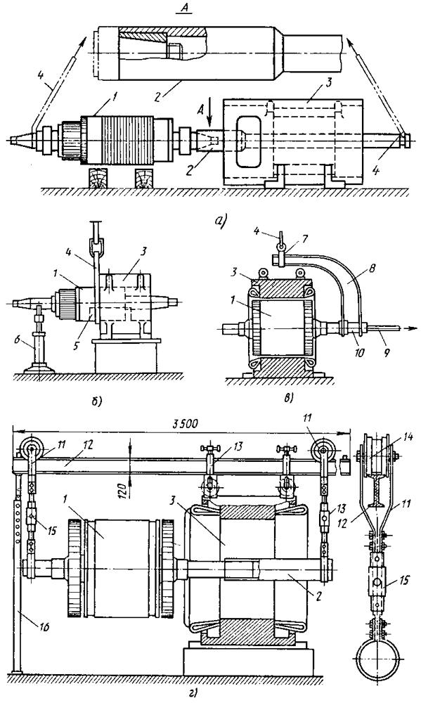 Как разобрать асинхронный электродвигатель