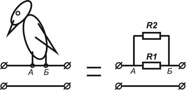 Почему под ЛЭП бьет током