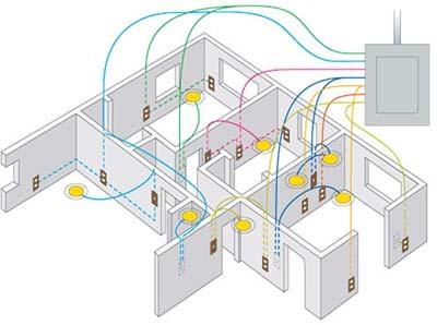 Как сделать электроснабжение квартиры надежным