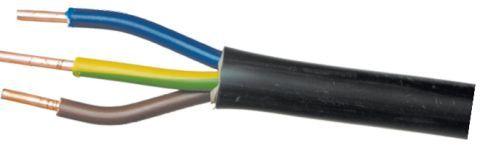 Как делают кабели и провода