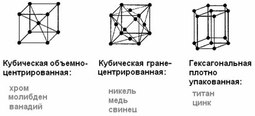 Мощность резистора: обозначение на схеме, как увеличить, что делать, если нет подходящего