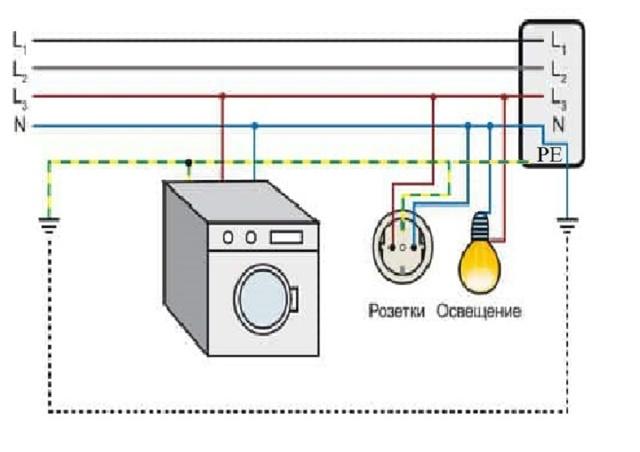 Провод заземления - сечение, маркировка, цвет, подключение, требования к заземляющим проводникам