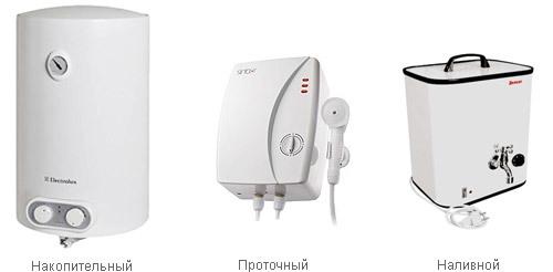 Устройство проточного водонагревателя, принцип действия, схема, разновидности