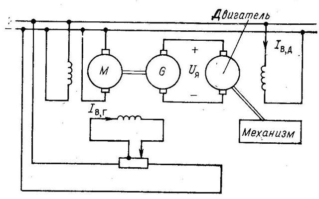 Регулирование напряжения в цепях постоянного тока