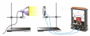 Что такое электрический ток