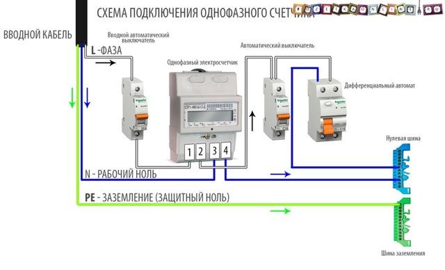 Установка и подключение счетчика электроэнергии: как подключить правильно