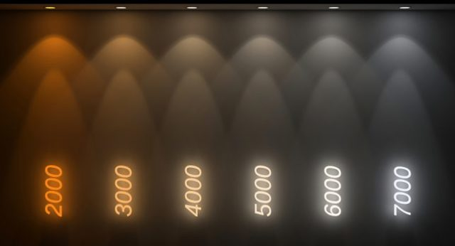 Что такое биодинамическое освещение