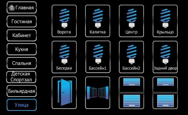 Использование ОВЕН ПЛК в системах автоматического управления освещением