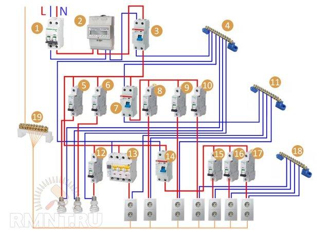 Что входит в современный электрощит. Основные комплектующие для домашних электрощитов
