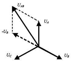 Что такое симметричная и несимметричная нагрузка