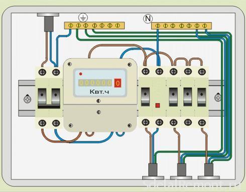 Как выполнить монтаж скрытой электропроводки в быту