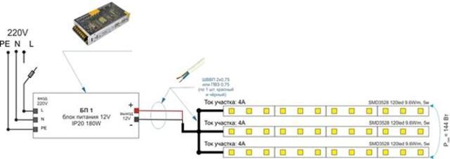 Неисправности светодиодных лент и методы их ремонта