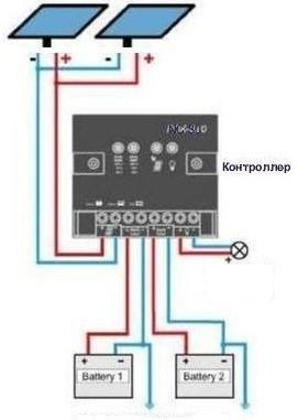 mppt-контроллер: принцип действия, как работает, обзор