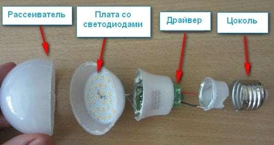 Как проверить светодиод