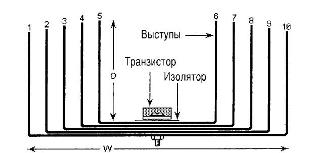 Как рассчитать радиатор для транзистора