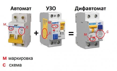 Основные характеристики УЗО и дифавтоматов