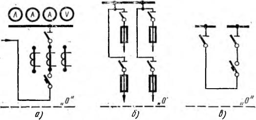 Виды распределительных щитов: краткая характеристика и назначение