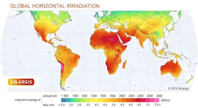 Способы преобразования солнечной энергии и их КПД