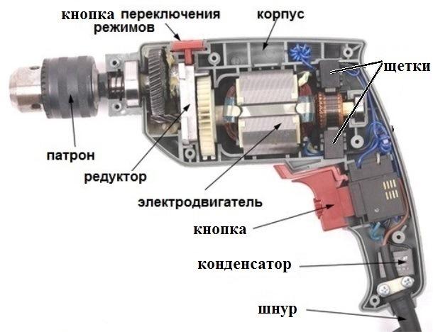 Почему искрят щетки электродвигателя