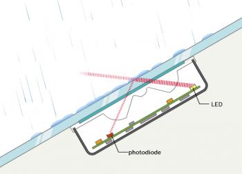 Как устроен и работает датчик дождя