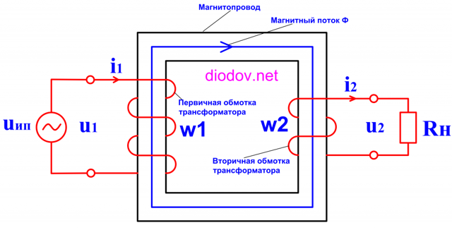 Как определить параметры неизвестного трансформатора