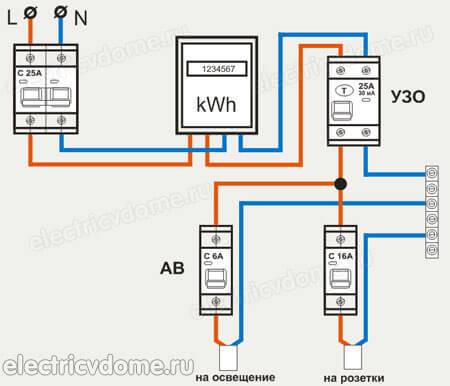 Подключение электроплиты и стиральной машины в системе TN-C