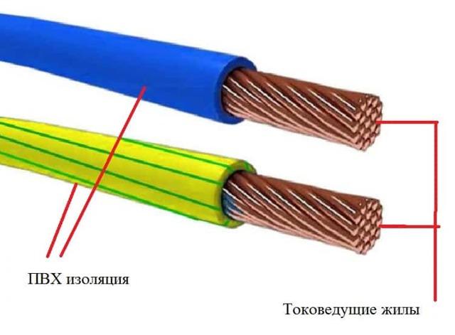 Одножильные и многожильные провода. Область применения. Преимущества и недостатки