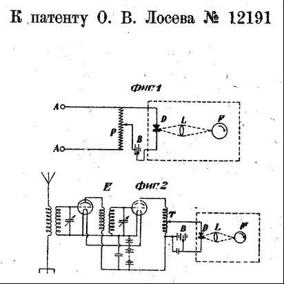 История светодиодов: свечение Лосева