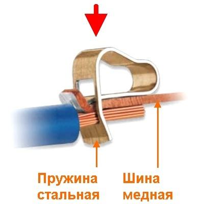 Клеммники Wago в домашней электропроводке
