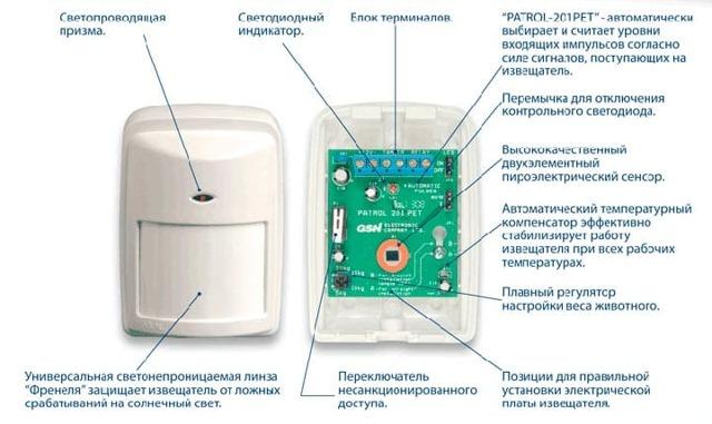 Автоматические включатели освещения с инфракрасными и акустическими датчиками