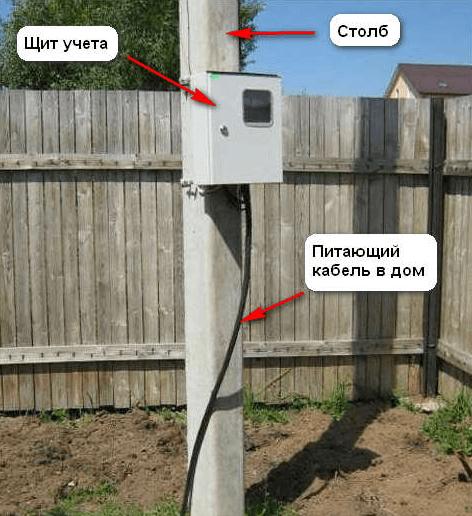 Как провести электричество на участок