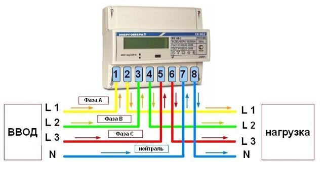 Прямая схема подключения электросчетчика