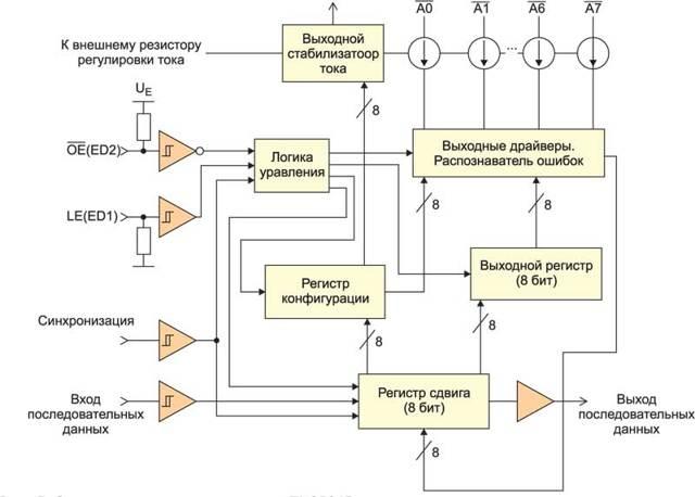 Применение светодиодов в электронных схемах