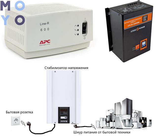 Стабилизаторы напряжения и сетевые фильтры