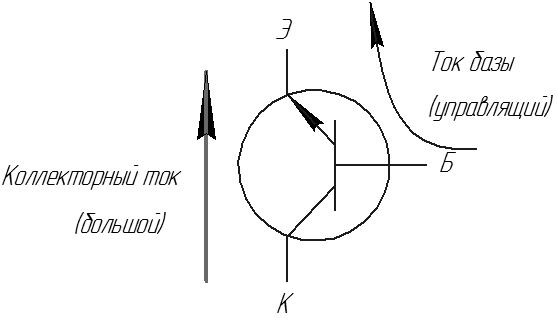 Схемы включения биполярных транзисторов