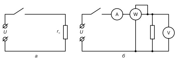 Измерения в электрических цепях