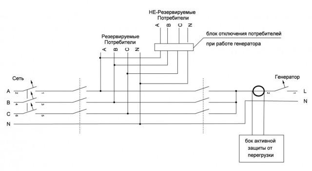 Как автоматизировать процесс включения и отключения электрогенератора